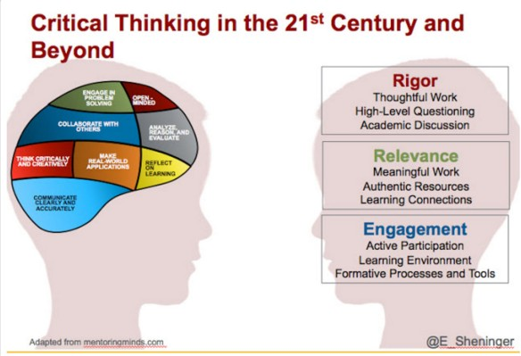 critical-thinking-in-21st-c