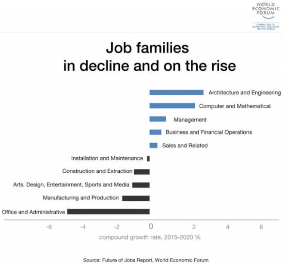job-families